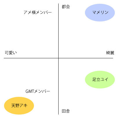 あまちゃんマップ